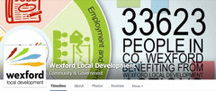 Wexford Local Development Company